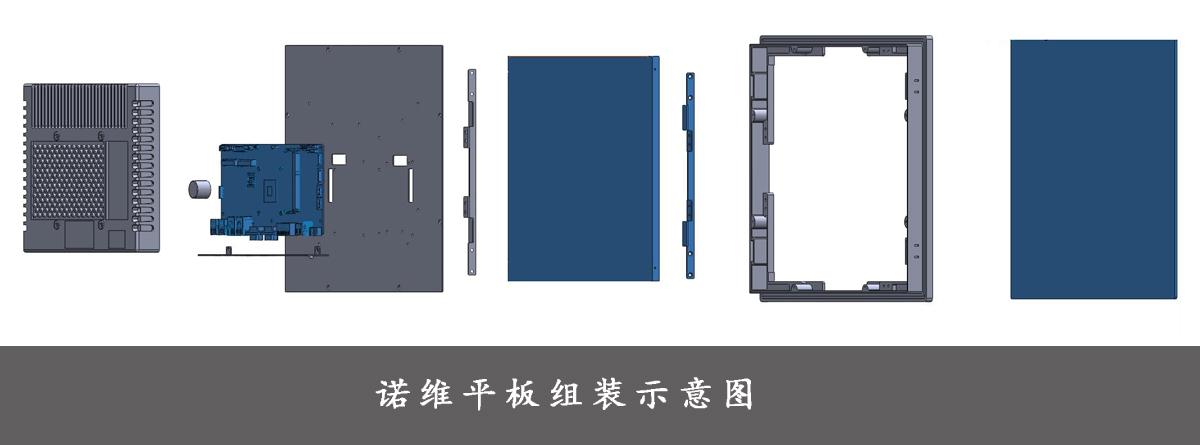 诺维平板组装示意图.jpg